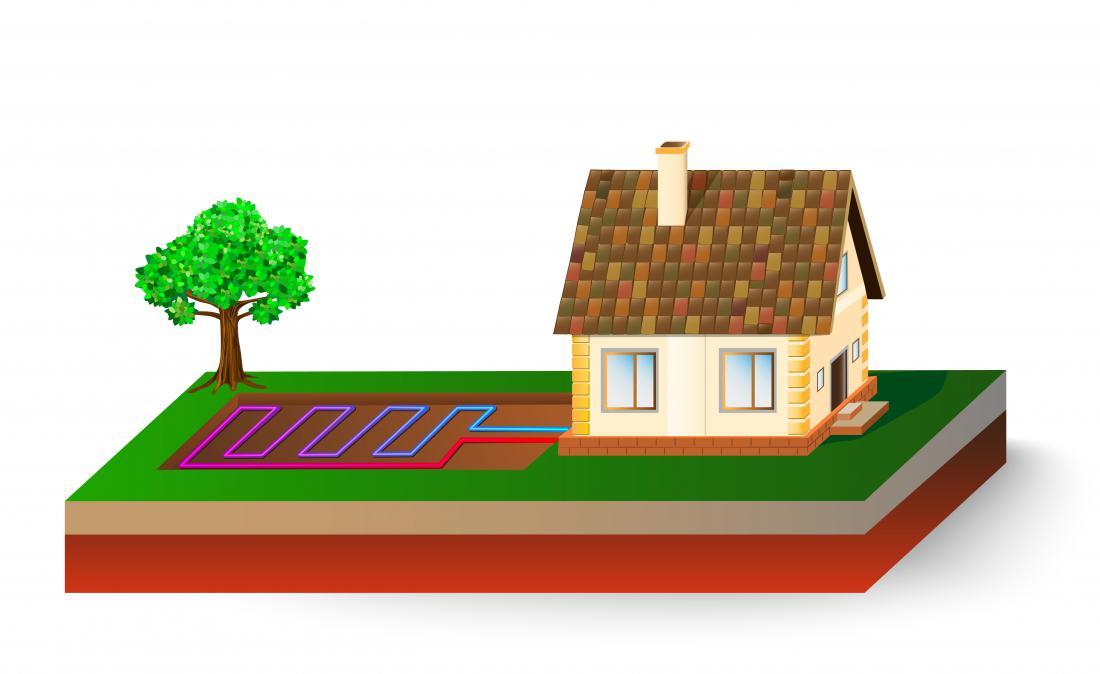 Če želimo ogrevati 200 m2 bivalne površine, mora biti površinski kolektor pri TČ zemlja/voda speljan na približno 400 m2.