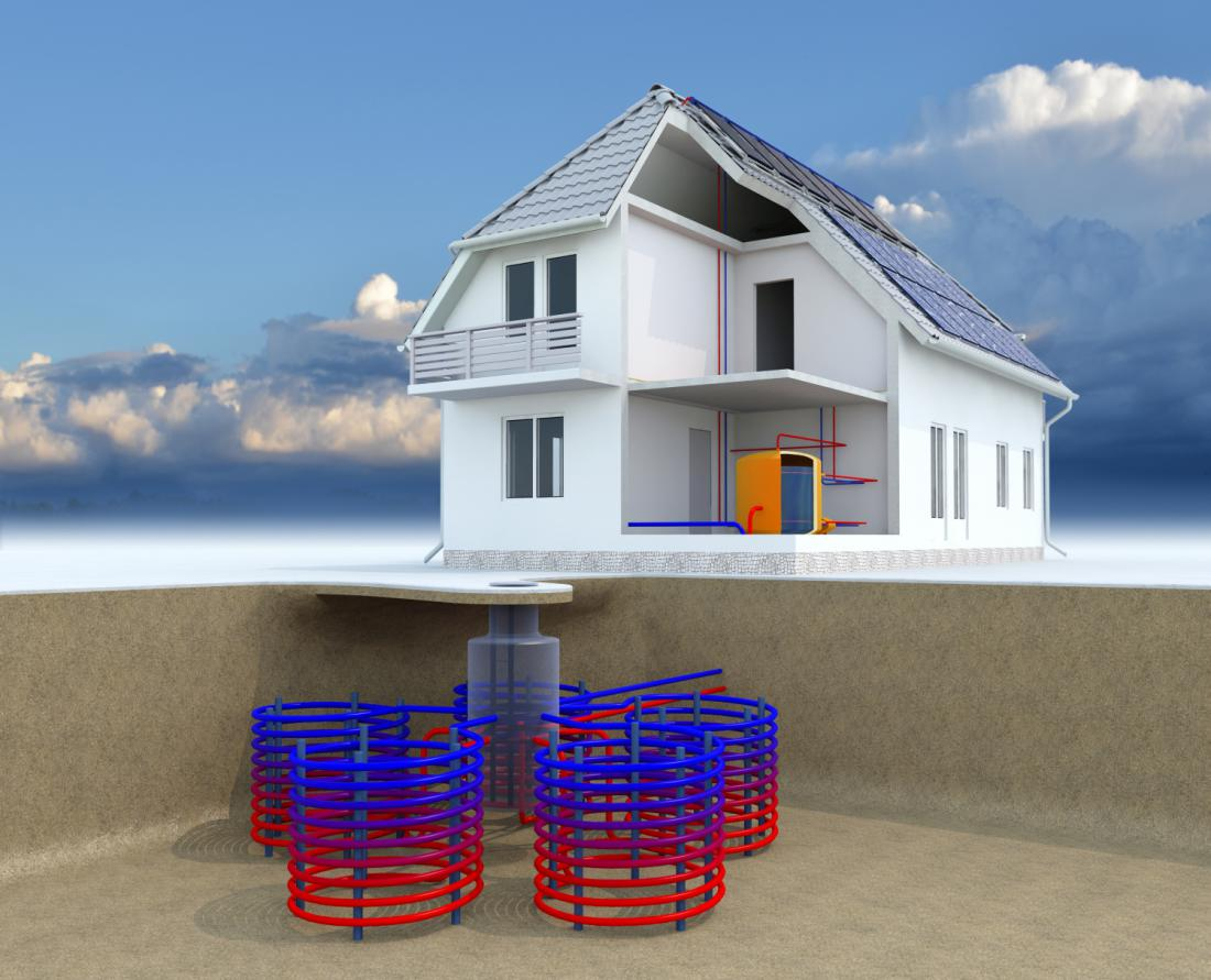 Toploto zemlje lahko sprejemajo tudi cevi v obliki košar, za katere potrebujemo majhno površino.