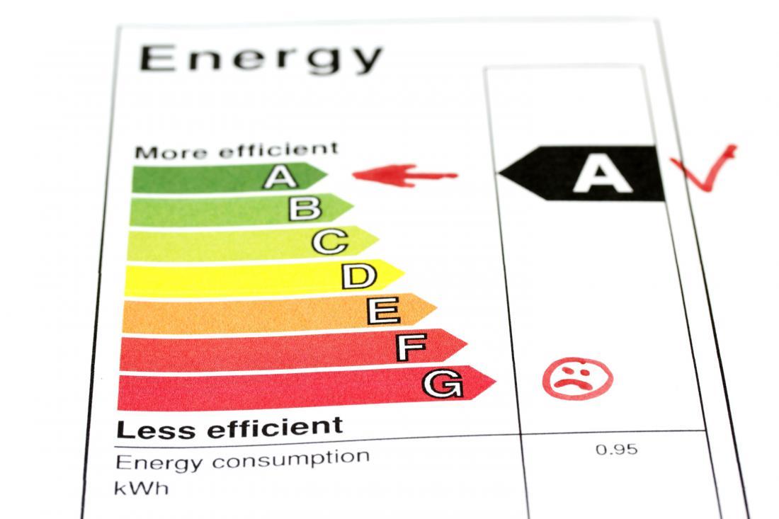 Novi energijski razredi bodo poenostavljeni. Prvi razred A bo ostal prazen za nove, še bolj varčne aparate. Foto: Shutterstock