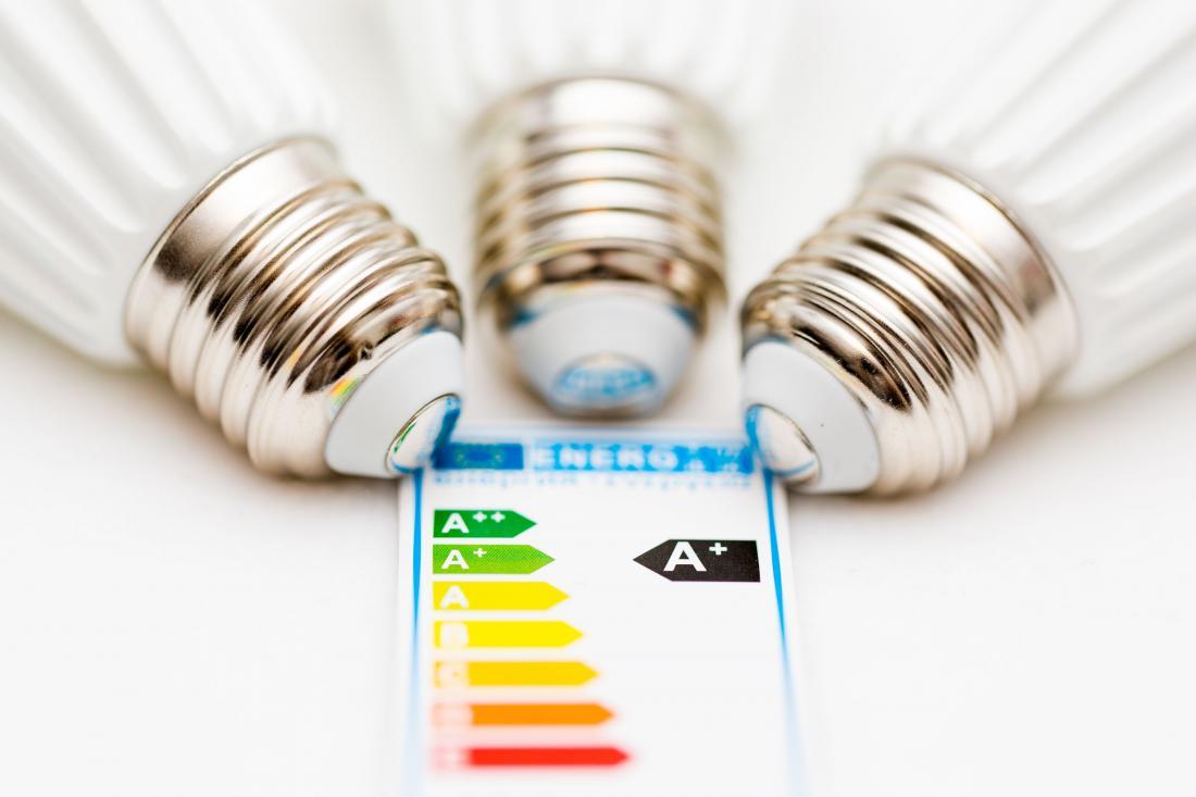 Stari energijski razredi imajo energijsko najbolj učinkovit razred A razdeljen na tri dele. Foto: Shutterstock